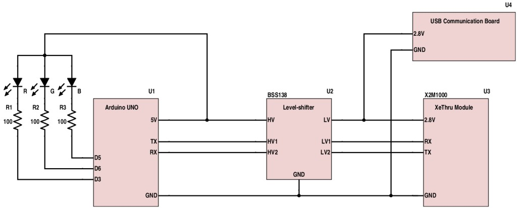 Circuit diagram for the arduino radar