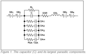 App note: Passives aren't really So Passive: Capacitors