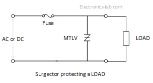 Surgector_example