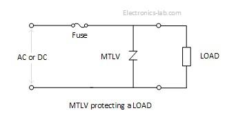 MTLV_example