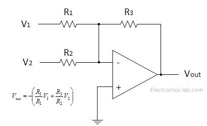 Introduction to OPAMPs and Applications 17
