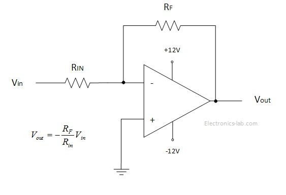 Introduction to OPAMPs and Applications 12