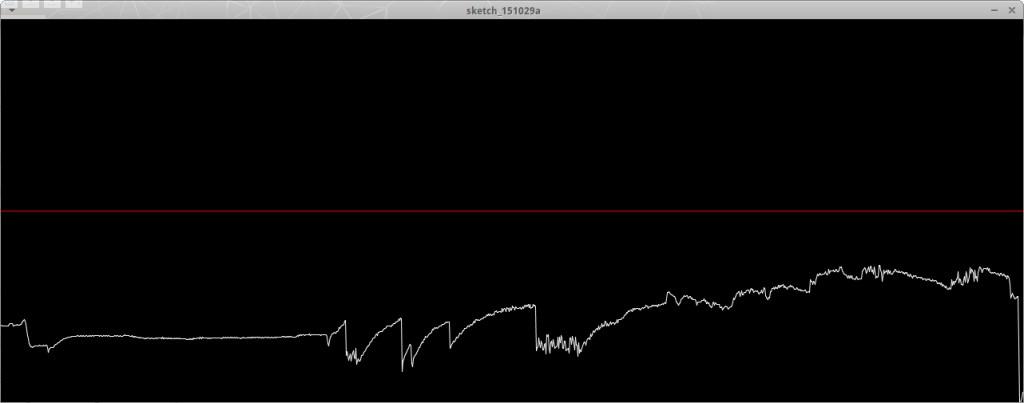 arduino-oscilloscope-output